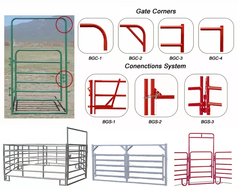 Cattle Gate Panel