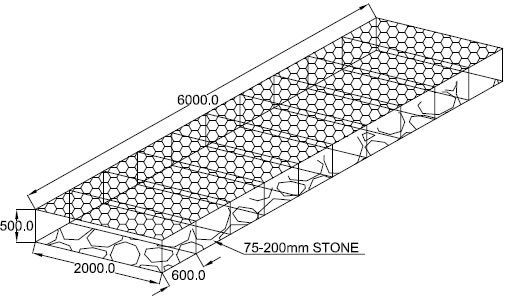 gabion-mattresses.jpg